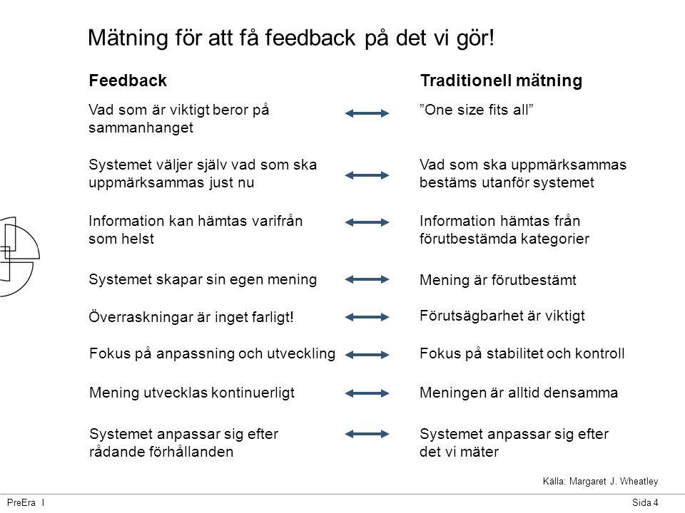 Mätning för att få feedback på det vi gör!