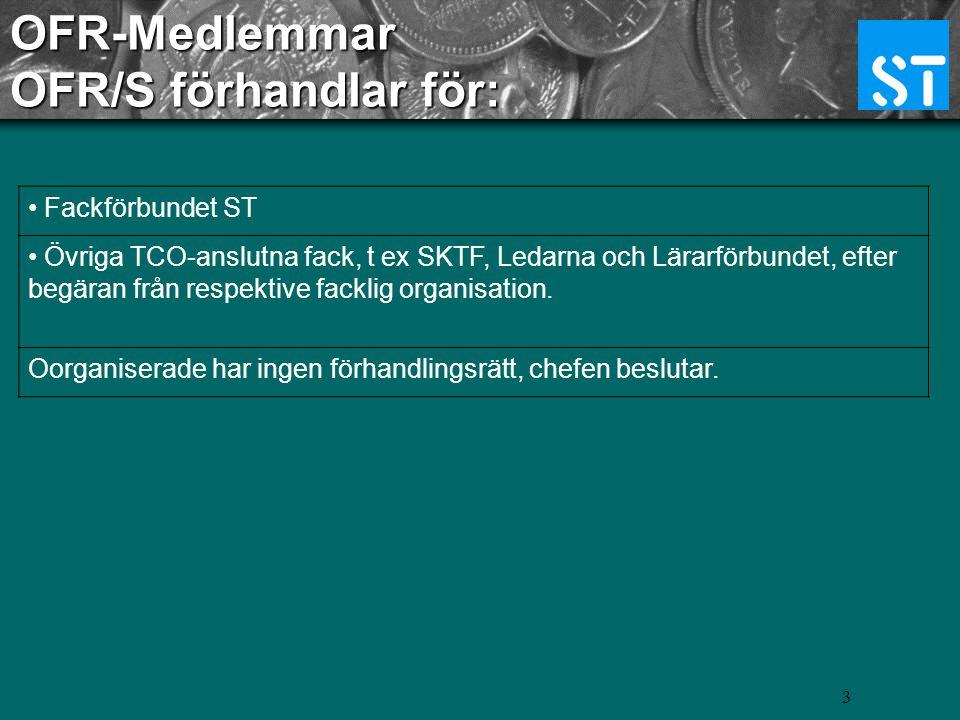 OFR-Medlemmar OFR/S förhandlar för: