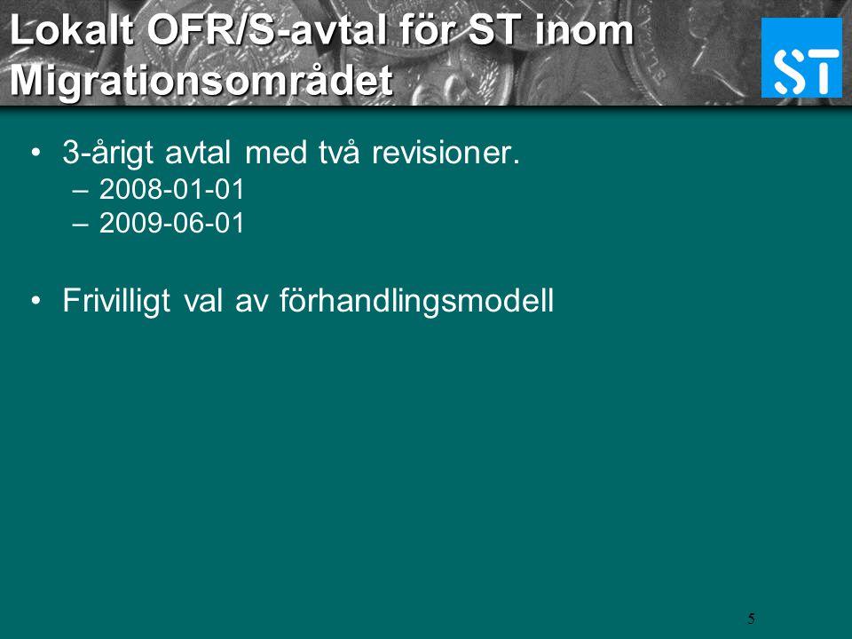 Lokalt OFR/S-avtal för ST inom Migrationsområdet