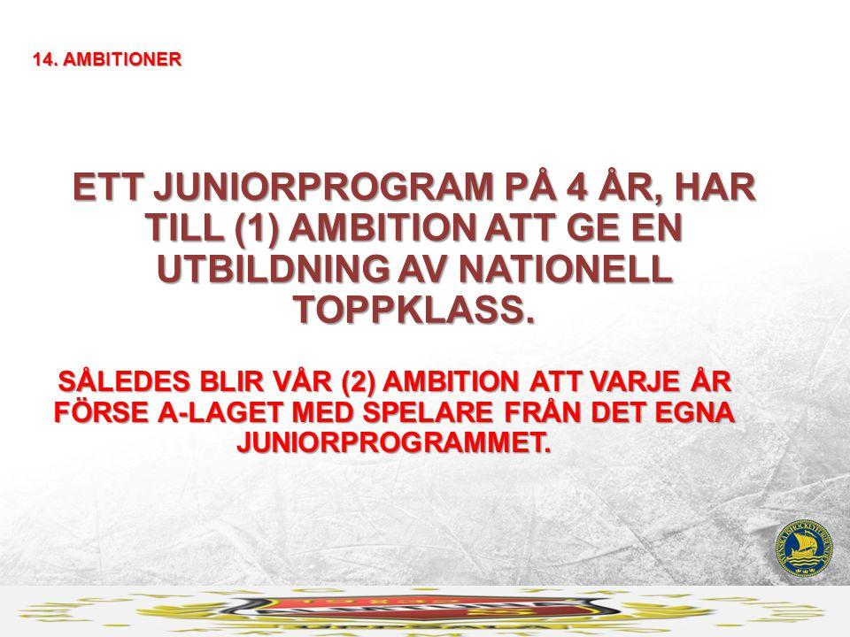 14. AMBITIONER ETT JUNIORPROGRAM PÅ 4 ÅR, HAR TILL (1) AMBITION ATT GE EN UTBILDNING AV NATIONELL TOPPKLASS.
