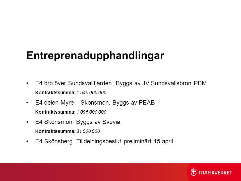 Entreprenadupphandlingar