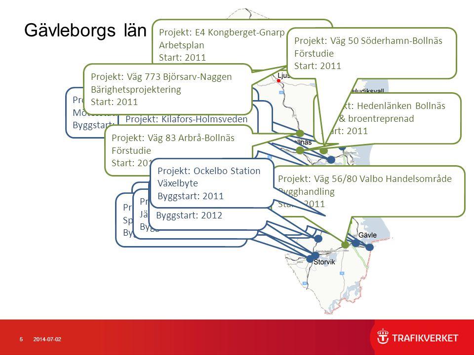 Gävleborgs län Projekt: E4 Kongberget-Gnarp etapp 4 Arbetsplan Start: 2011. Projekt: Väg 50 Söderhamn-Bollnäs Förstudie.