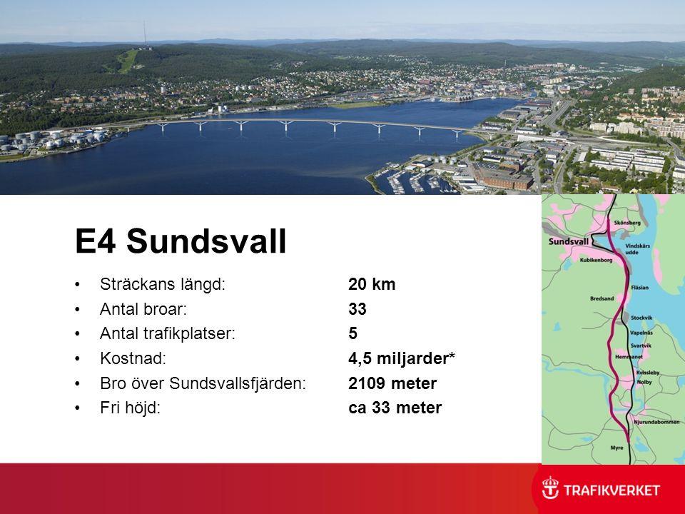 E4 Sundsvall Sträckans längd: 20 km Antal broar: 33