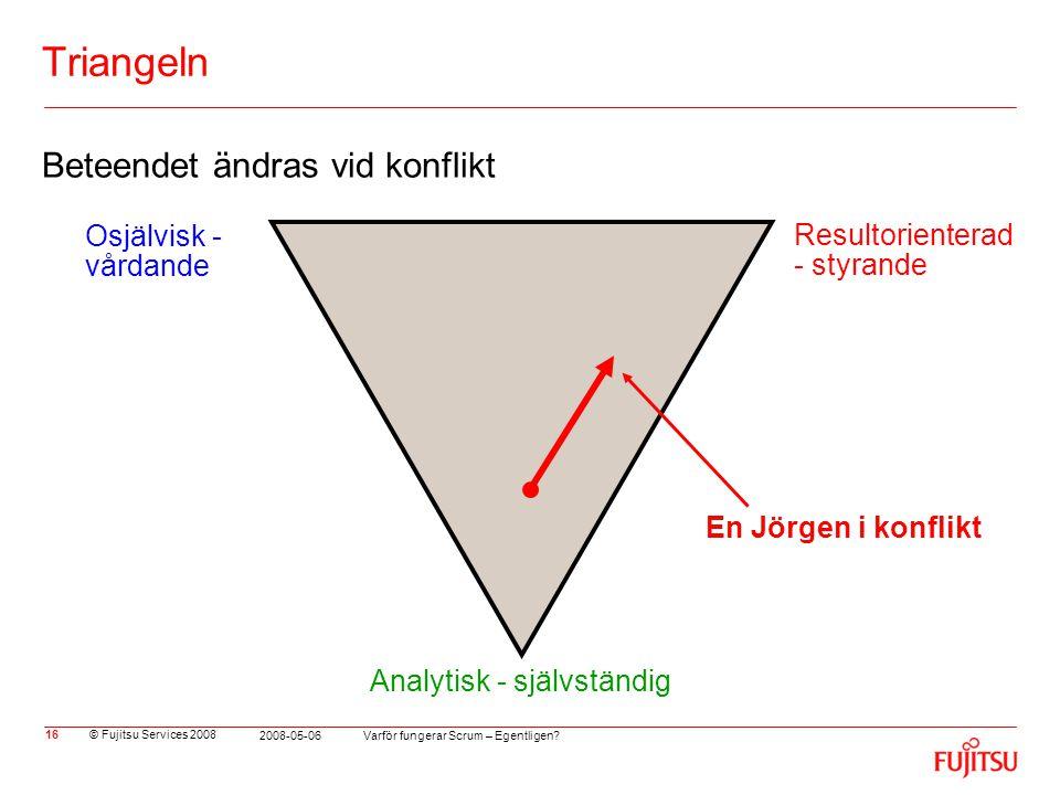 Triangeln Beteendet ändras vid konflikt Osjälvisk - vårdande