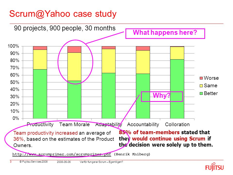 Scrum@Yahoo case study