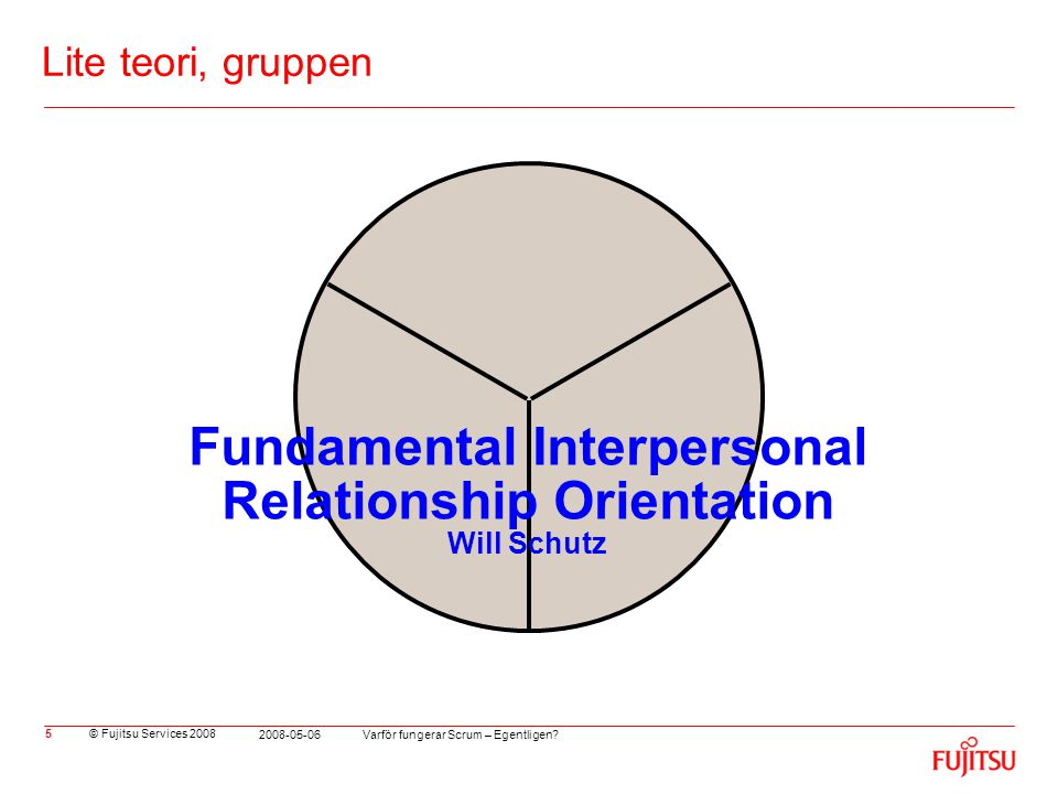 Fundamental Interpersonal Relationship Orientation Will Schutz