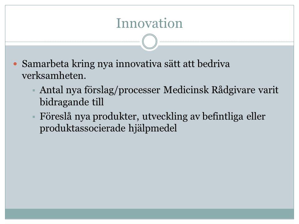Innovation Samarbeta kring nya innovativa sätt att bedriva verksamheten. Antal nya förslag/processer Medicinsk Rådgivare varit bidragande till.