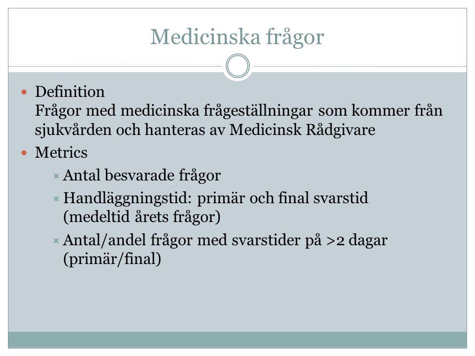 Medicinska frågor Definition Frågor med medicinska frågeställningar som kommer från sjukvården och hanteras av Medicinsk Rådgivare.