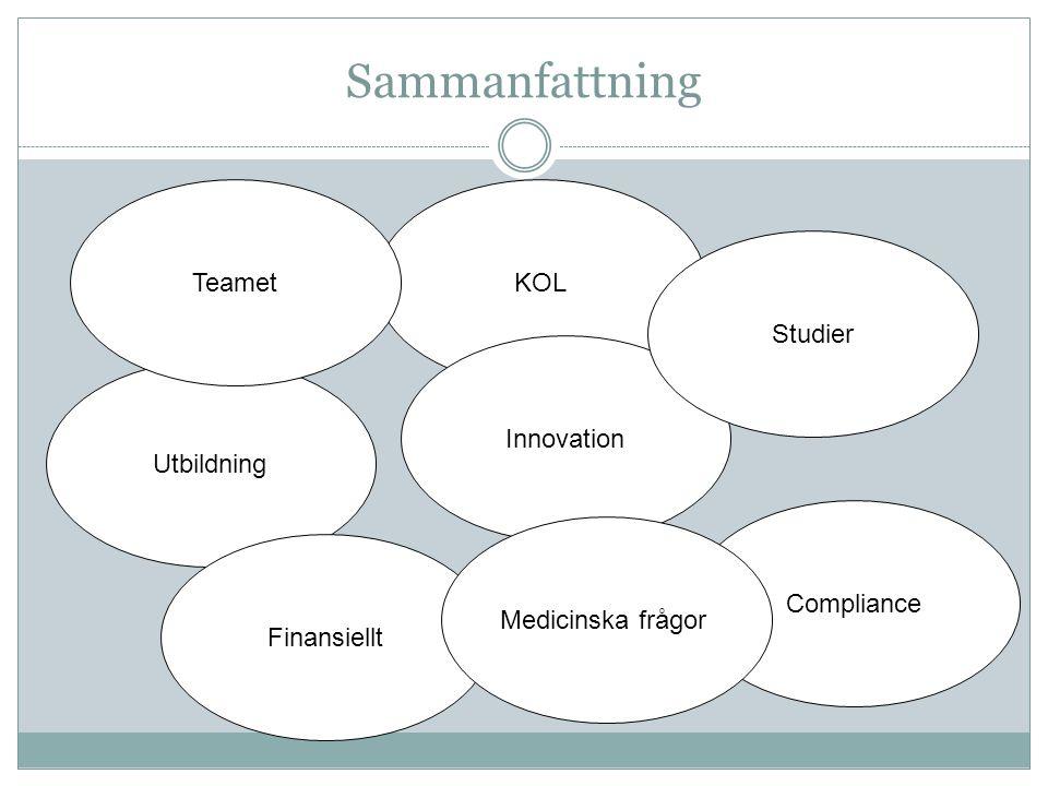 Sammanfattning Teamet KOL Studier Innovation Utbildning Compliance