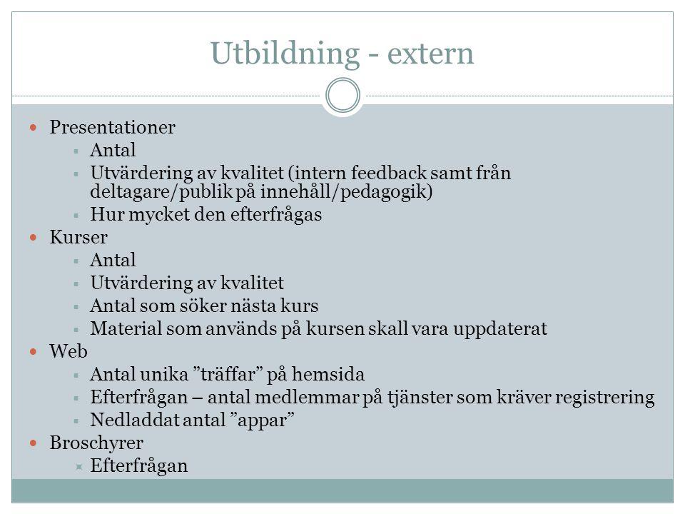 Utbildning - extern Presentationer Antal