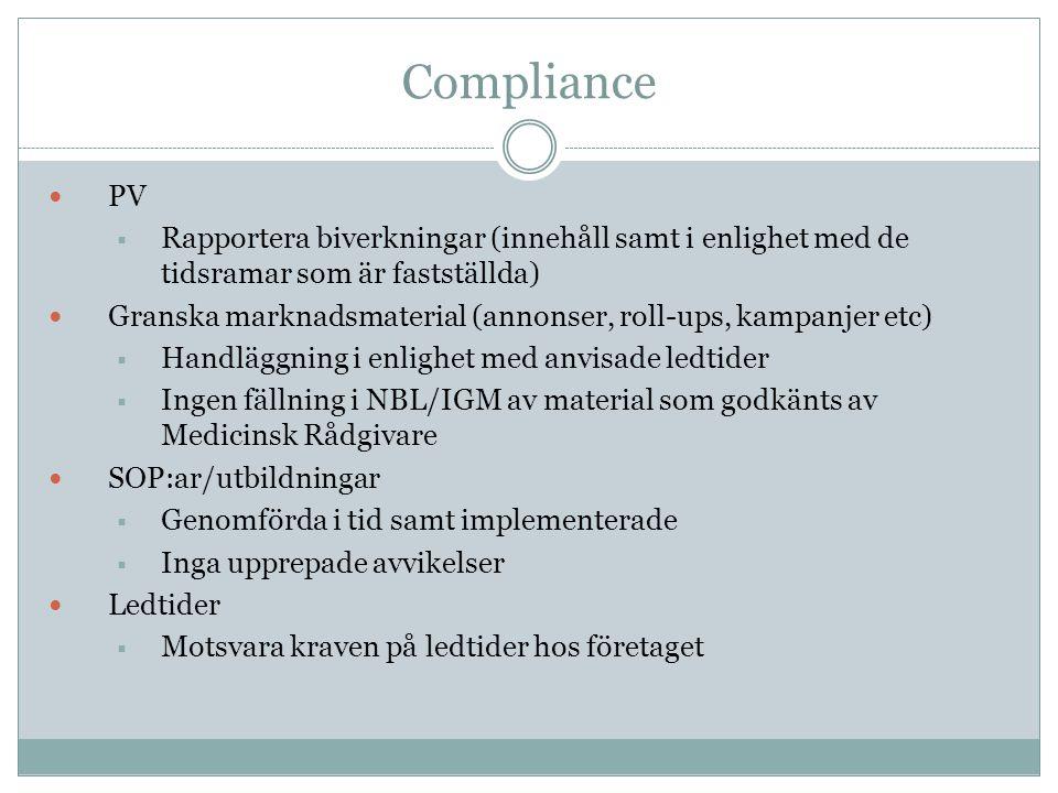 Compliance PV. Rapportera biverkningar (innehåll samt i enlighet med de tidsramar som är fastställda)