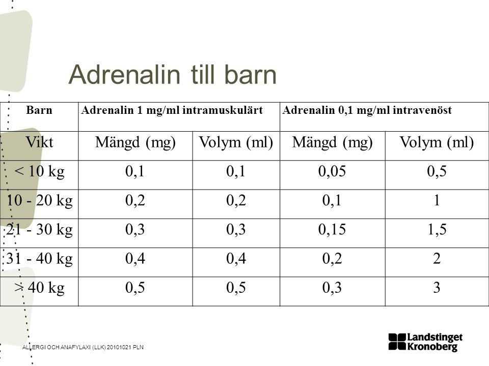 Adrenalin till barn Vikt Mängd (mg) Volym (ml) < 10 kg 0,1 0,05 0,5