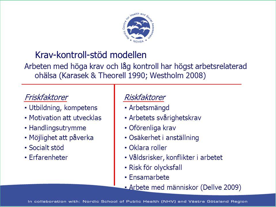 Krav-kontroll-stöd modellen