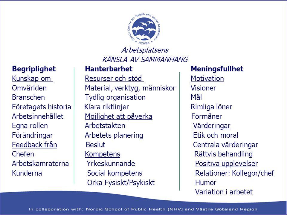Arbetsplatsens KÄNSLA AV SAMMANHANG. Begriplighet Hanterbarhet Meningsfullhet.