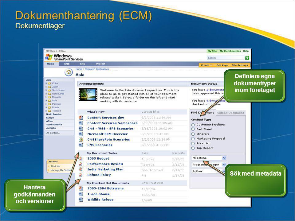 Dokumenthantering (ECM) Dokumentlager