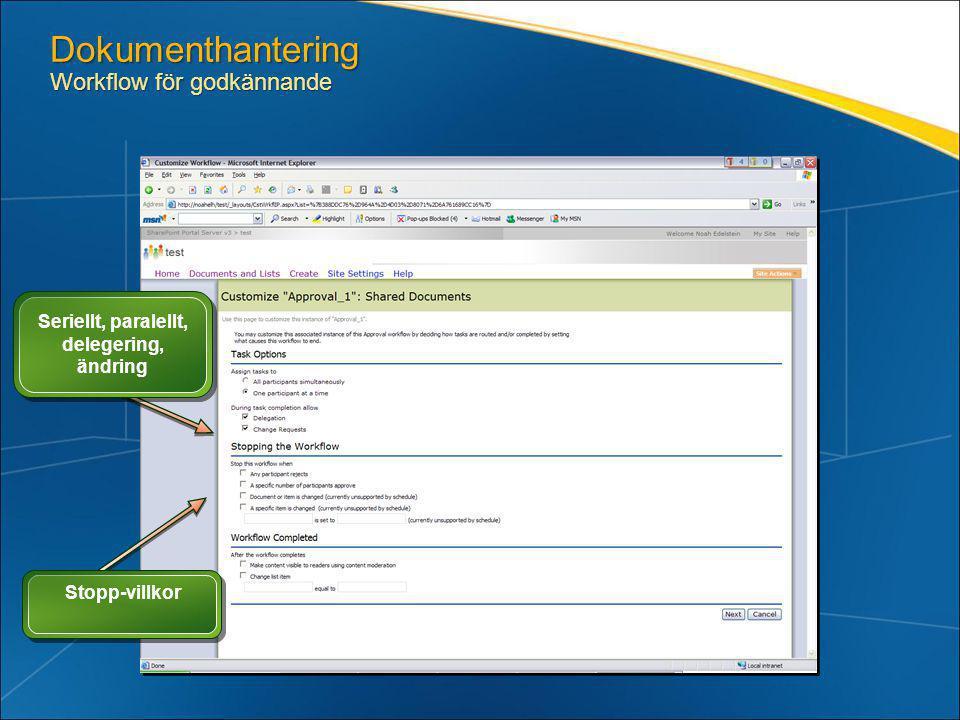 Dokumenthantering Workflow för godkännande