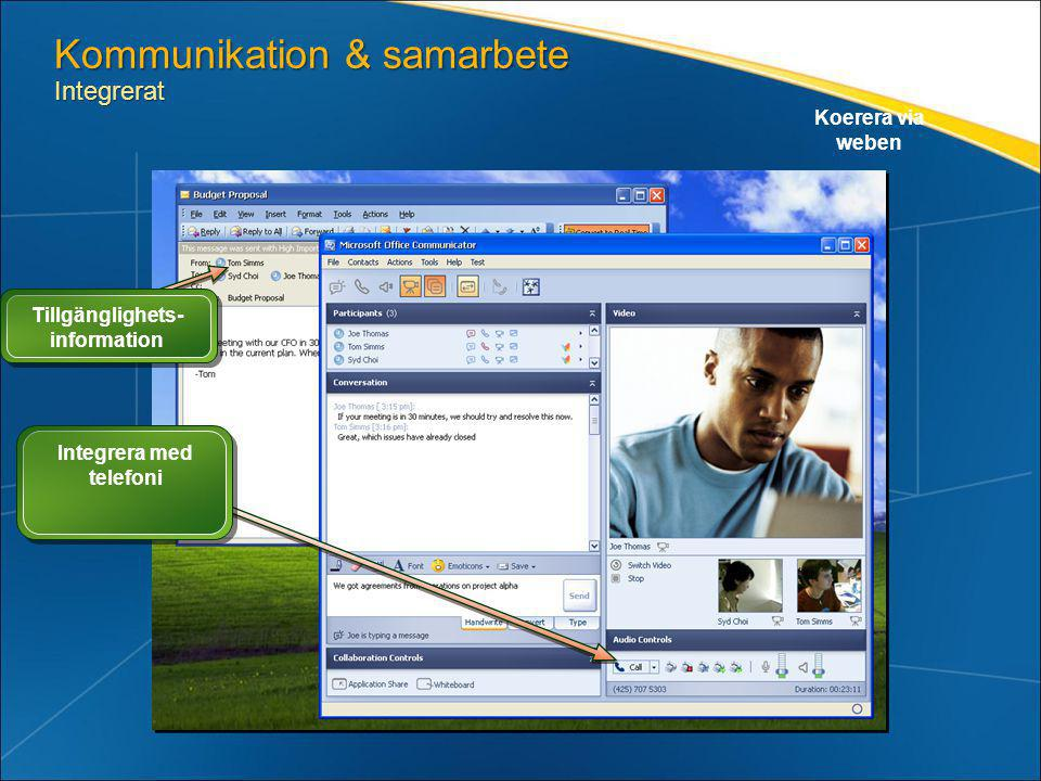 Kommunikation & samarbete Integrerat