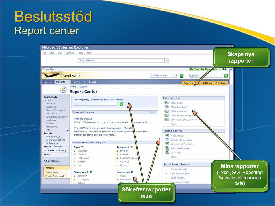 Beslutsstöd Report center