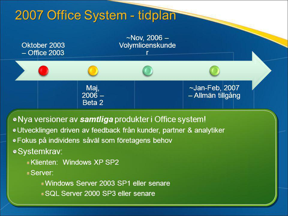 2007 Office System - tidplan