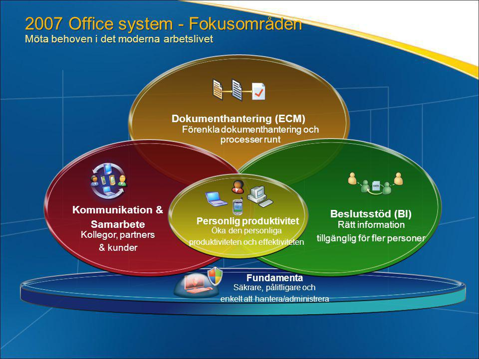 2007 microsoft office system ppt ladda ner - Office 2007 supported operating systems ...