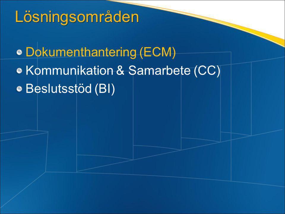 Lösningsområden Dokumenthantering (ECM) Kommunikation & Samarbete (CC)