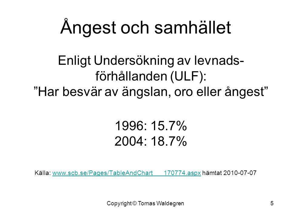 Ångest och samhället Enligt Undersökning av levnads-förhållanden (ULF): Har besvär av ängslan, oro eller ångest
