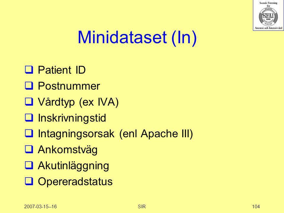 Minidataset (In) Patient ID Postnummer Vårdtyp (ex IVA)