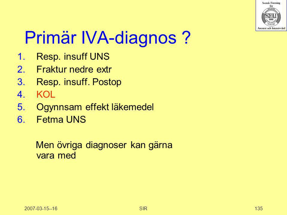 Primär IVA-diagnos Resp. insuff UNS Fraktur nedre extr