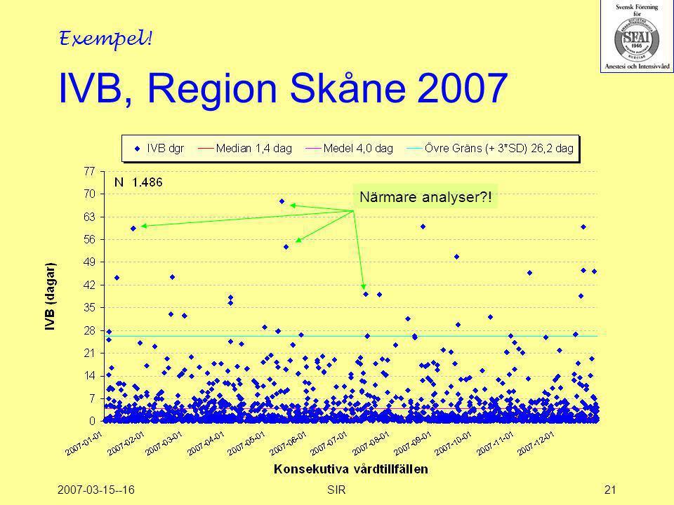 Exempel! IVB, Region Skåne 2007 Närmare analyser ! 2007-03-15--16 SIR