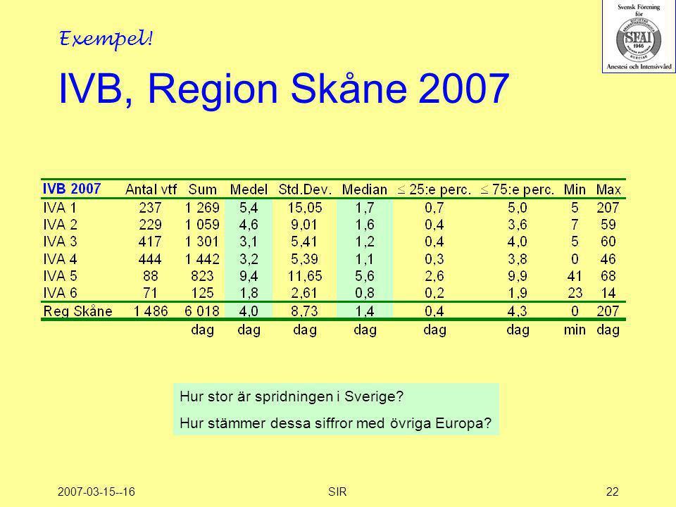 IVB, Region Skåne 2007 Exempel! Hur stor är spridningen i Sverige