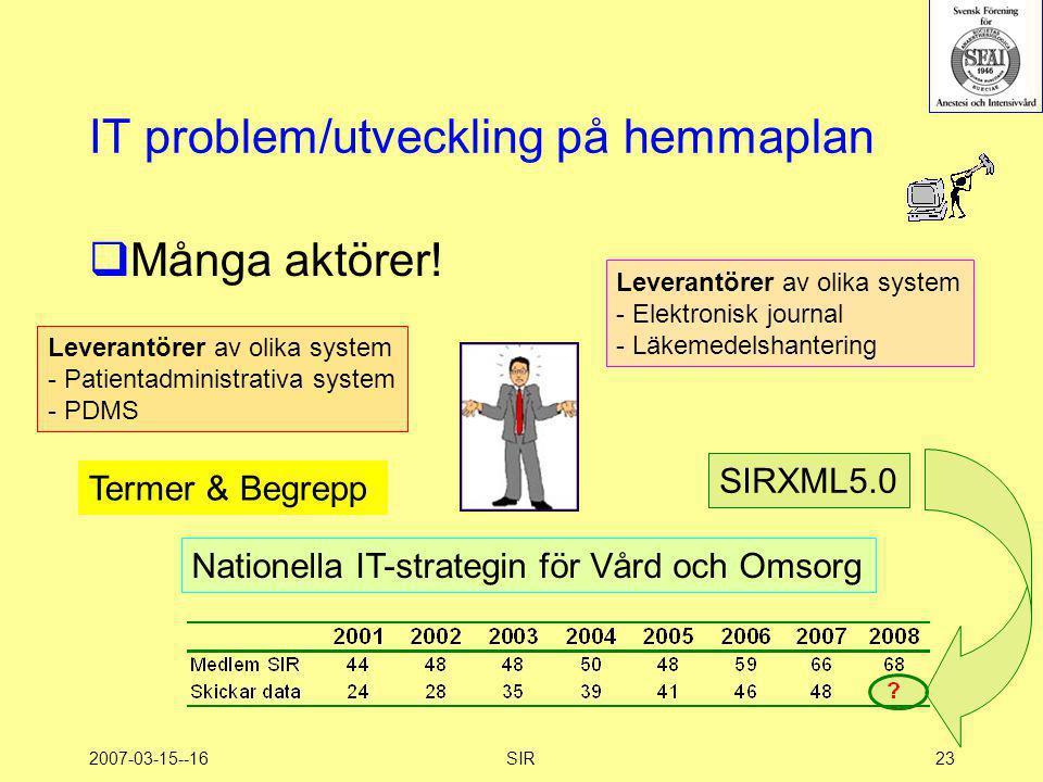 IT problem/utveckling på hemmaplan