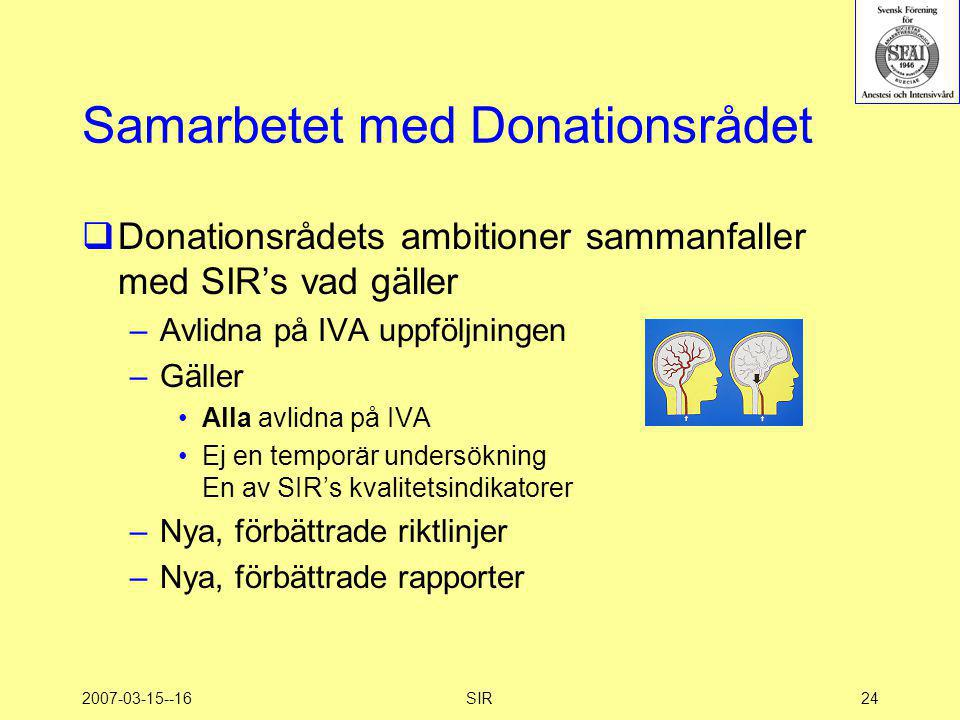 Samarbetet med Donationsrådet
