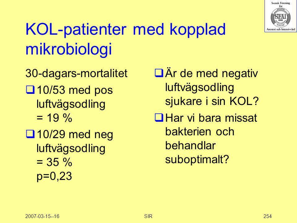 KOL-patienter med kopplad mikrobiologi