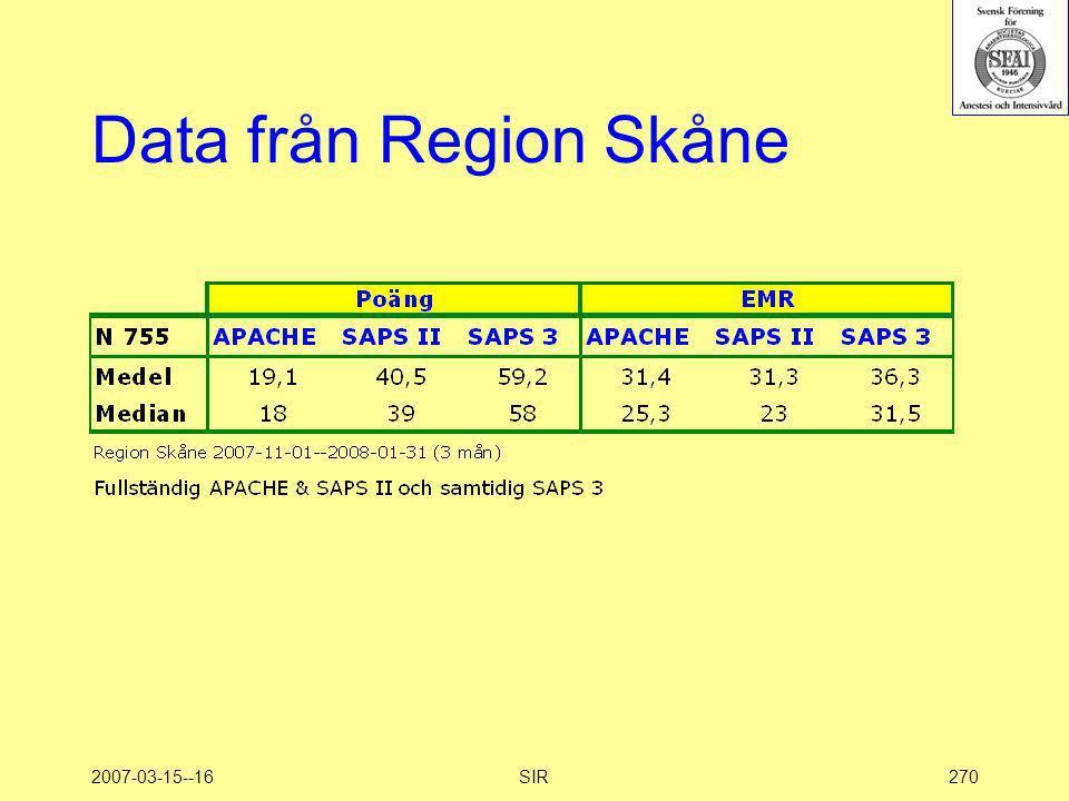 Data från Region Skåne 2007-03-15--16 SIR