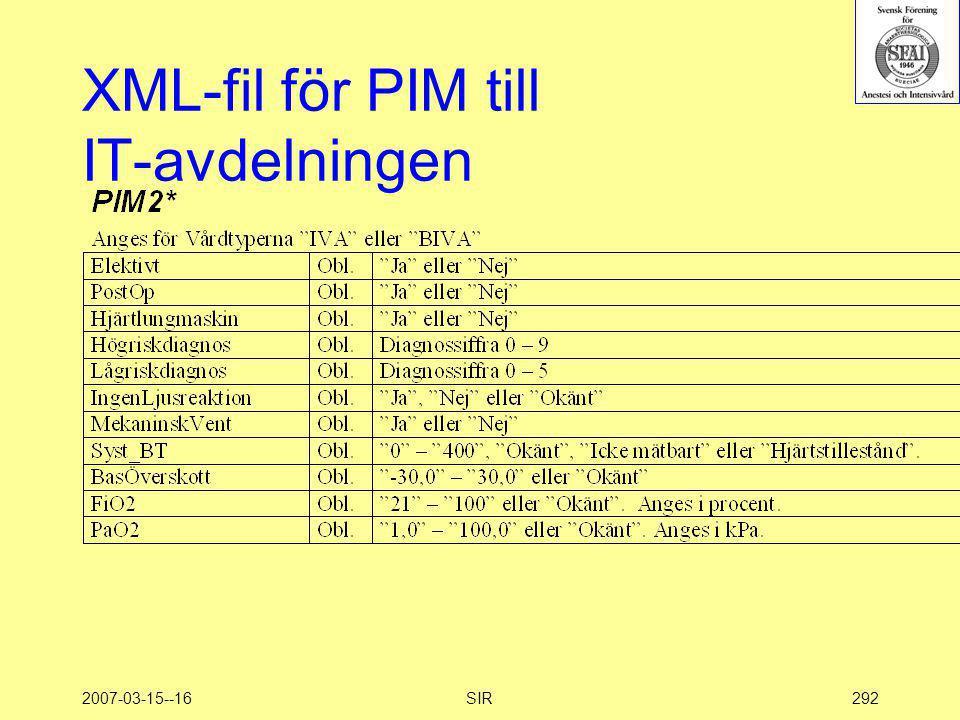 XML-fil för PIM till IT-avdelningen