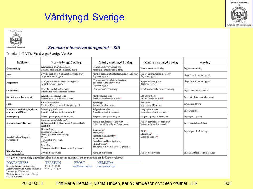 Vårdtyngd Sverige 2008-03-14.