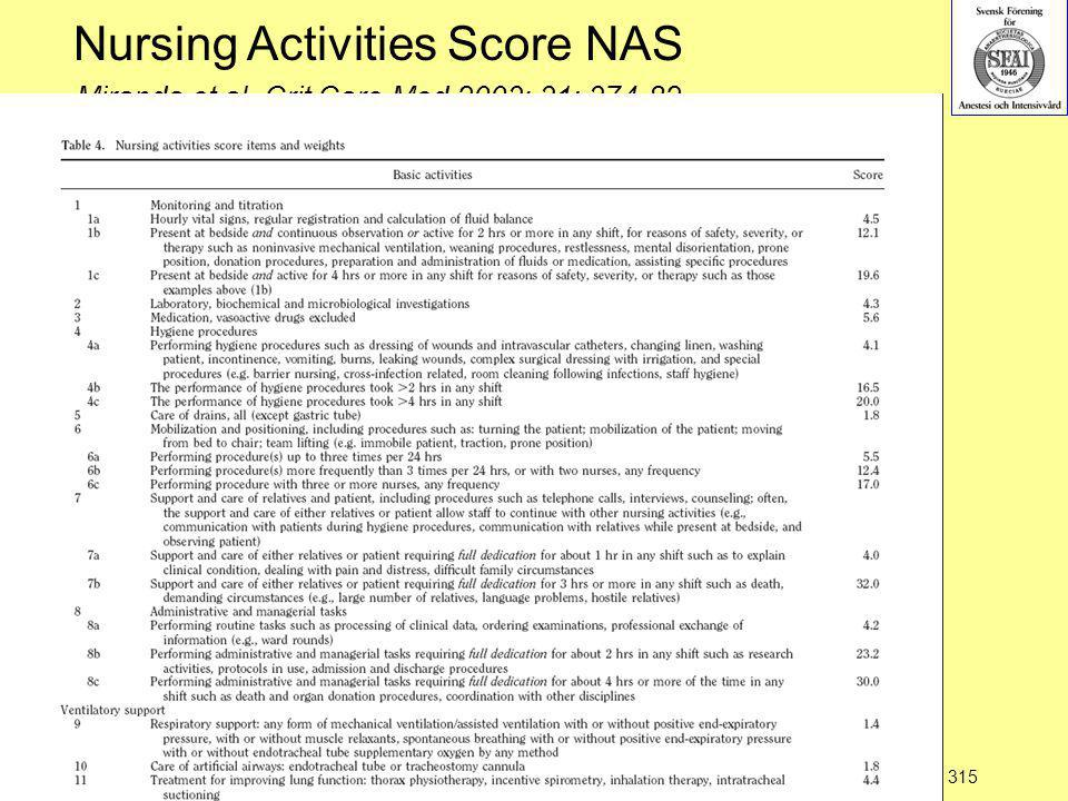 Nursing Activities Score NAS