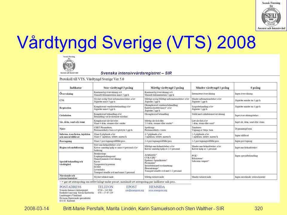 Vårdtyngd Sverige (VTS) 2008