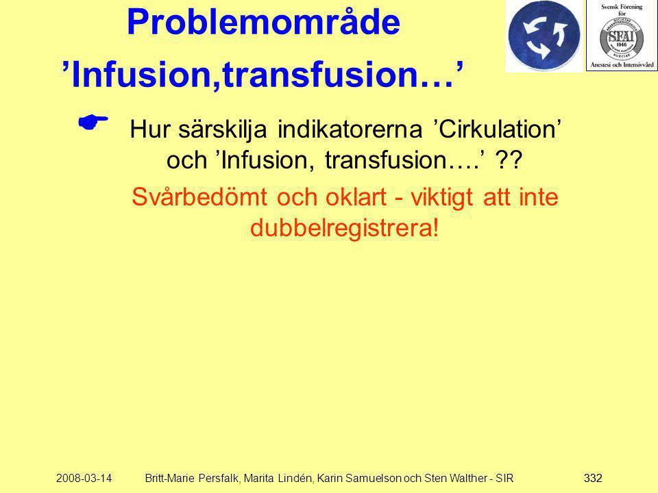 'Infusion,transfusion…'