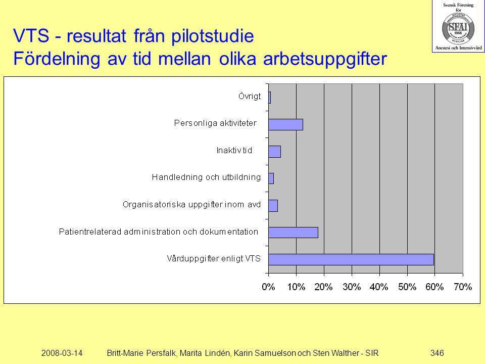 VTS - resultat från pilotstudie Fördelning av tid mellan olika arbetsuppgifter