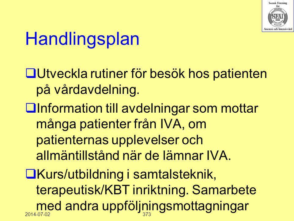 Handlingsplan Utveckla rutiner för besök hos patienten på vårdavdelning.