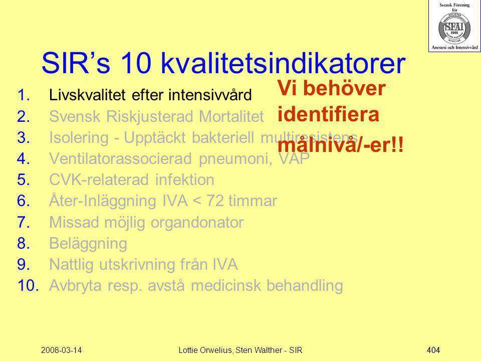 SIR's 10 kvalitetsindikatorer