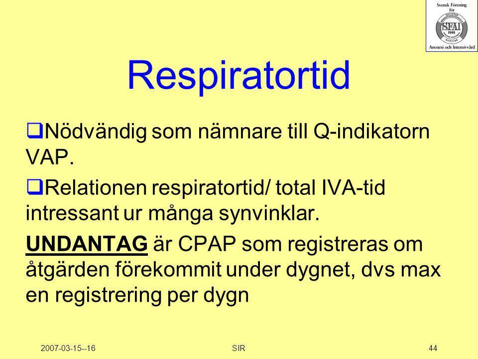 Respiratortid Nödvändig som nämnare till Q-indikatorn VAP.
