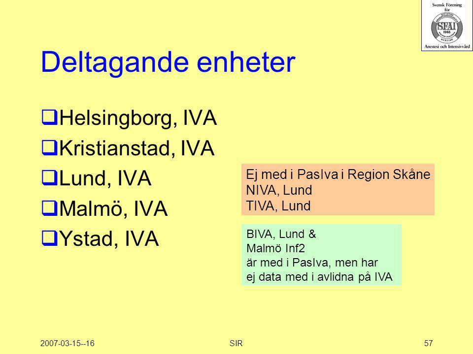 Deltagande enheter Helsingborg, IVA Kristianstad, IVA Lund, IVA