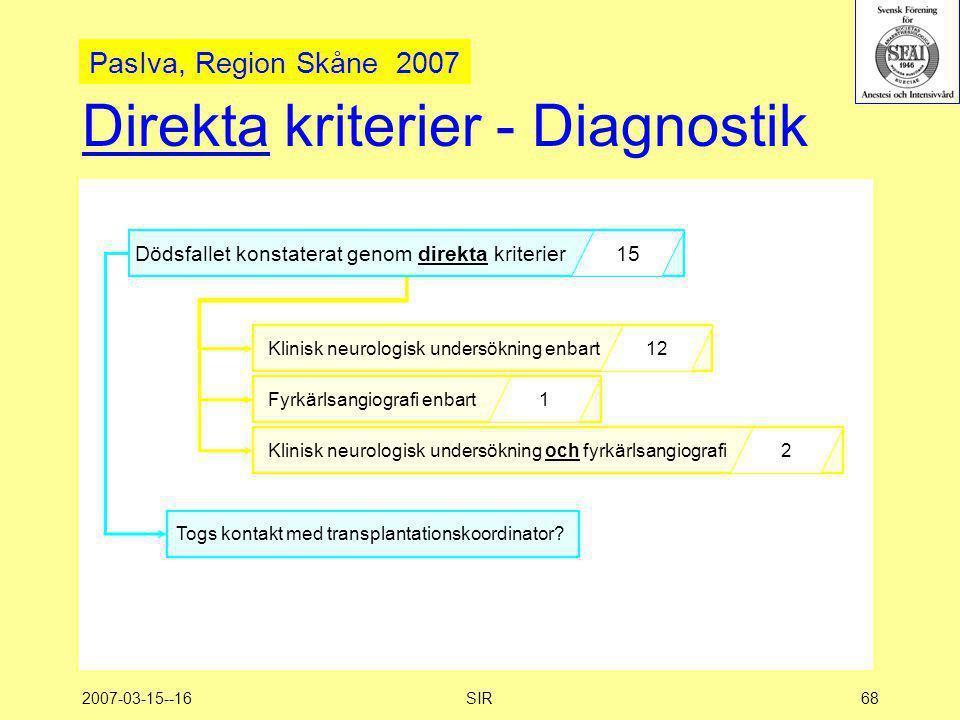 Direkta kriterier - Diagnostik