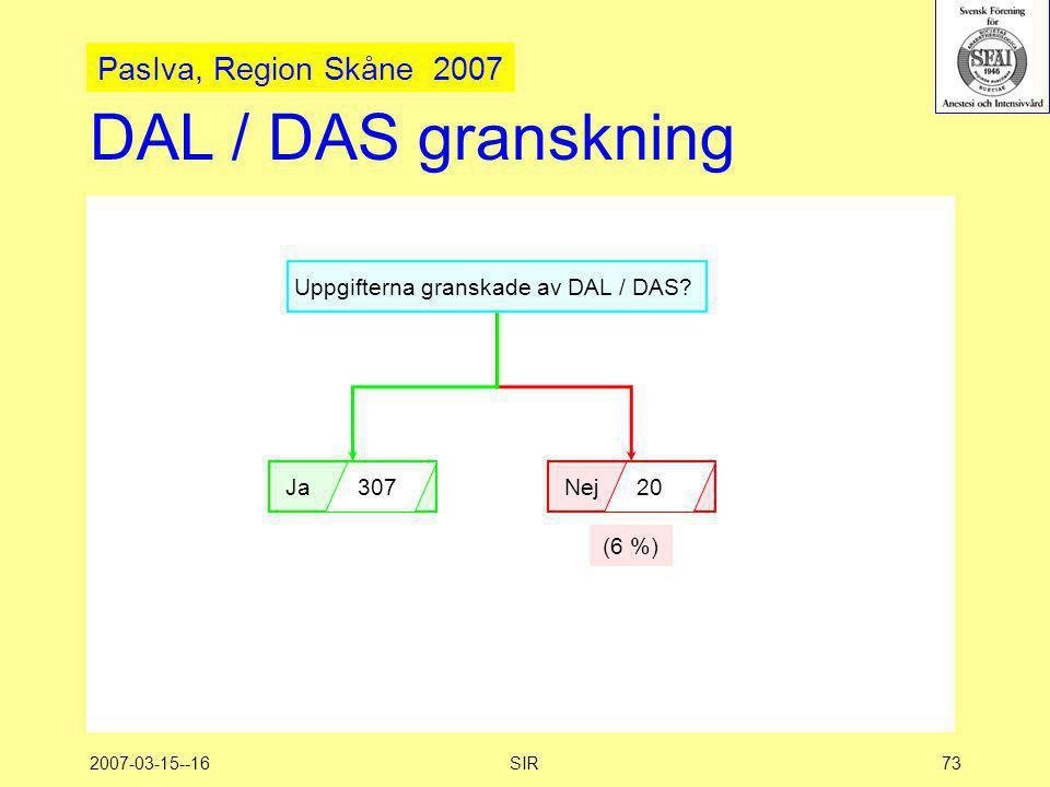DAL / DAS granskning PasIva, Region Skåne 2007