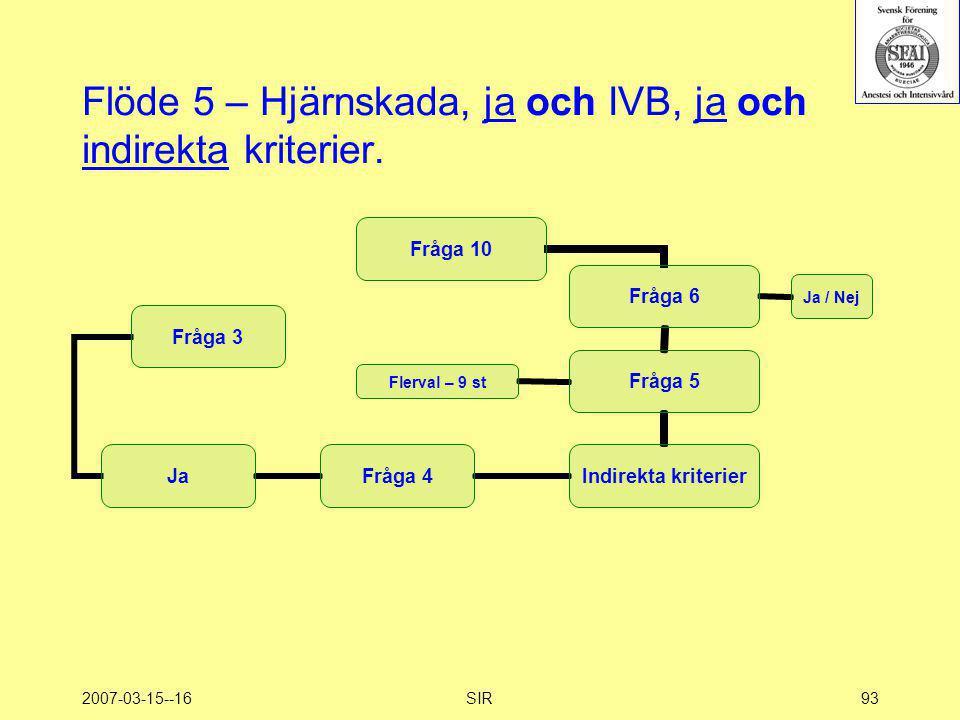 Flöde 5 – Hjärnskada, ja och IVB, ja och indirekta kriterier.