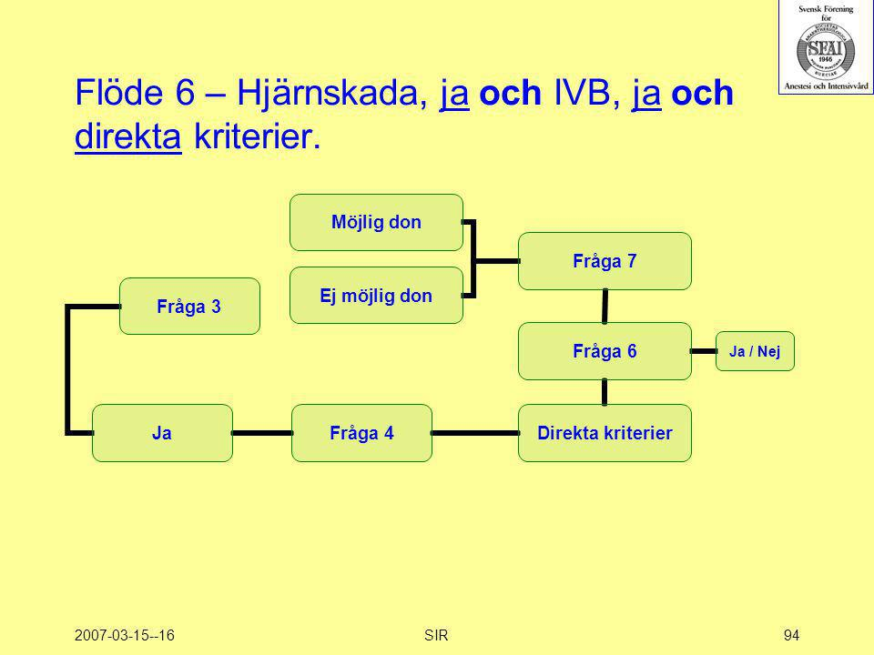 Flöde 6 – Hjärnskada, ja och IVB, ja och direkta kriterier.