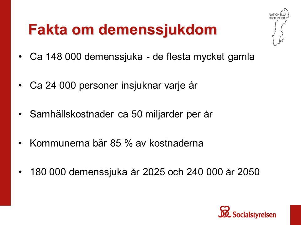 Fakta om demenssjukdom