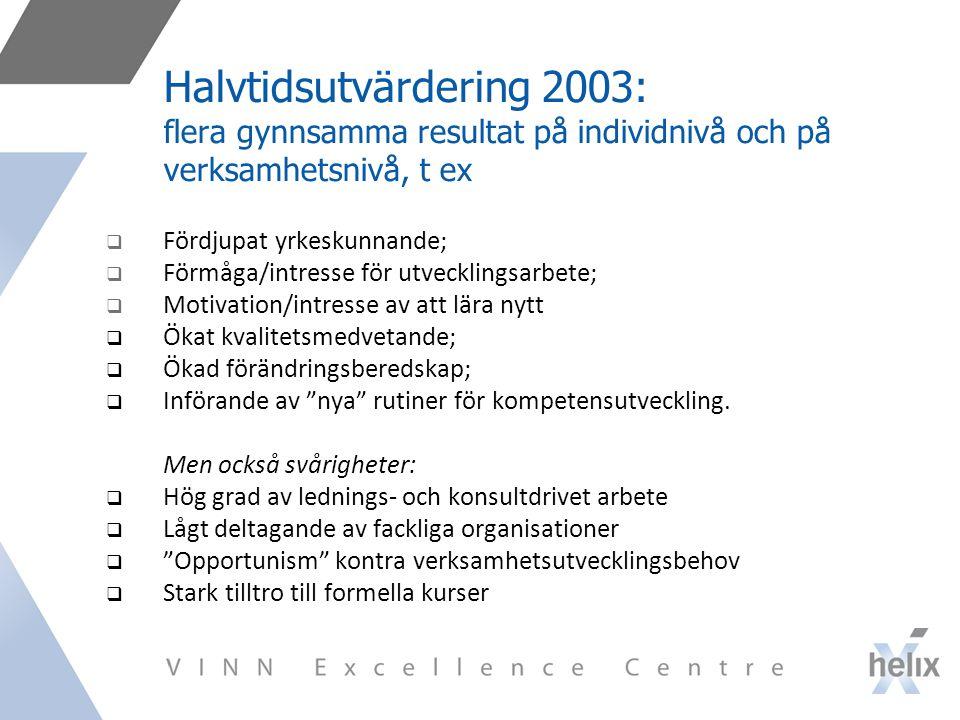 Halvtidsutvärdering 2003: flera gynnsamma resultat på individnivå och på verksamhetsnivå, t ex